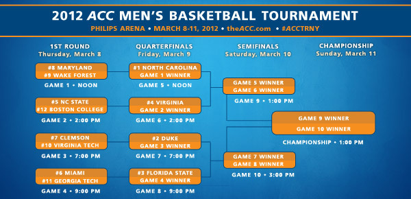 2012 ACC Mens Basketball Tournament Bracket From TheACC