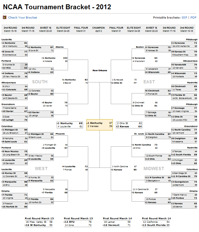 go gaming book ncaa bracket bets