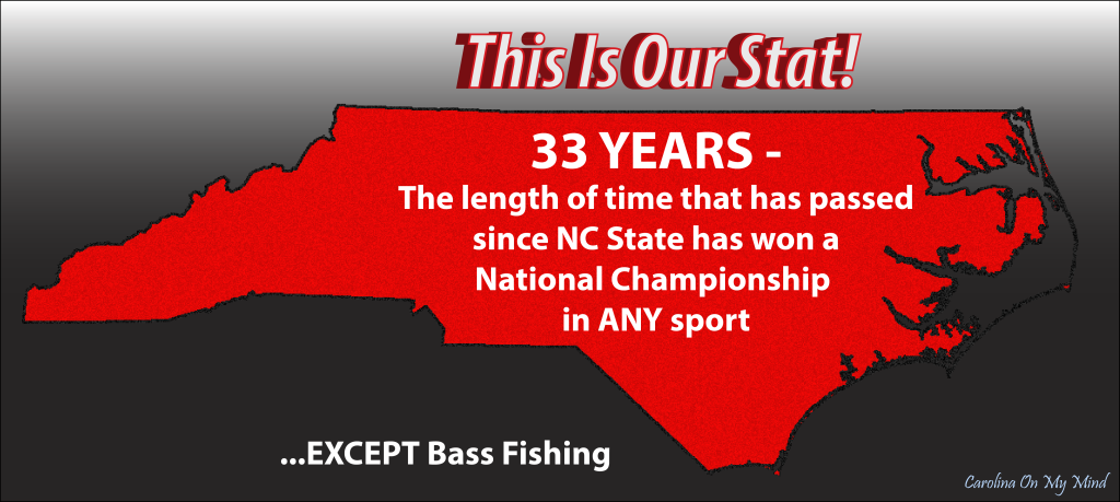 NC State: This Is Our Stat - 33 Years and Counting